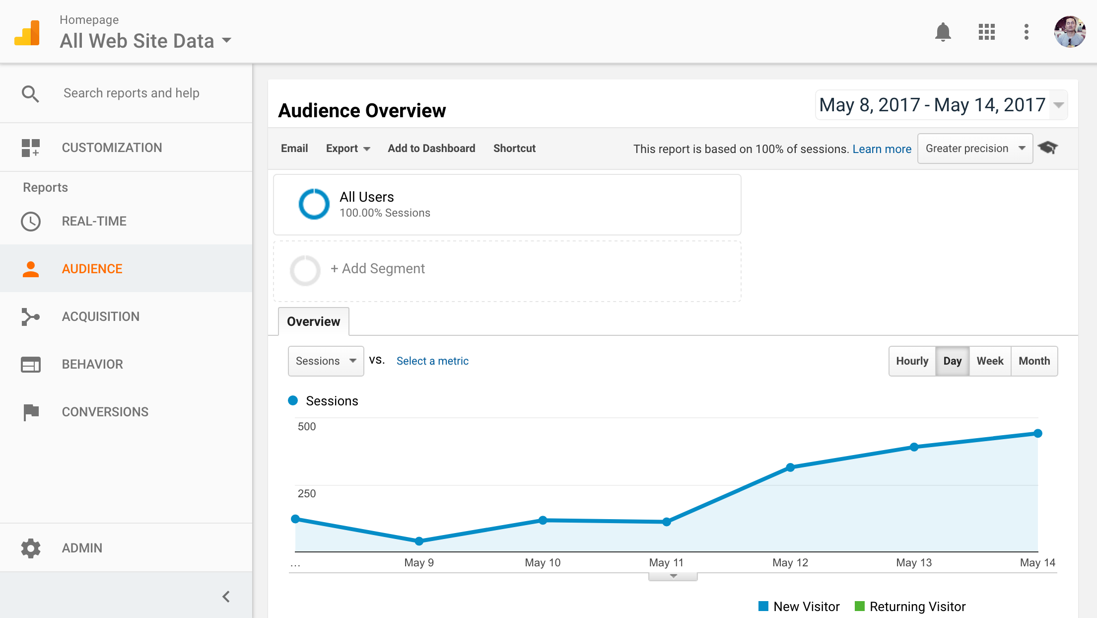Google Analytics UI